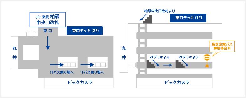 循環バス乗り場